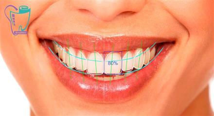 ابعاد دندانی